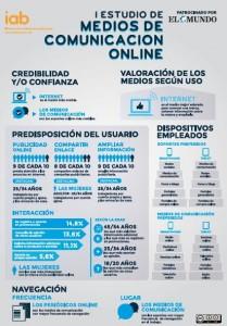 medios-de-comunicacion-online II
